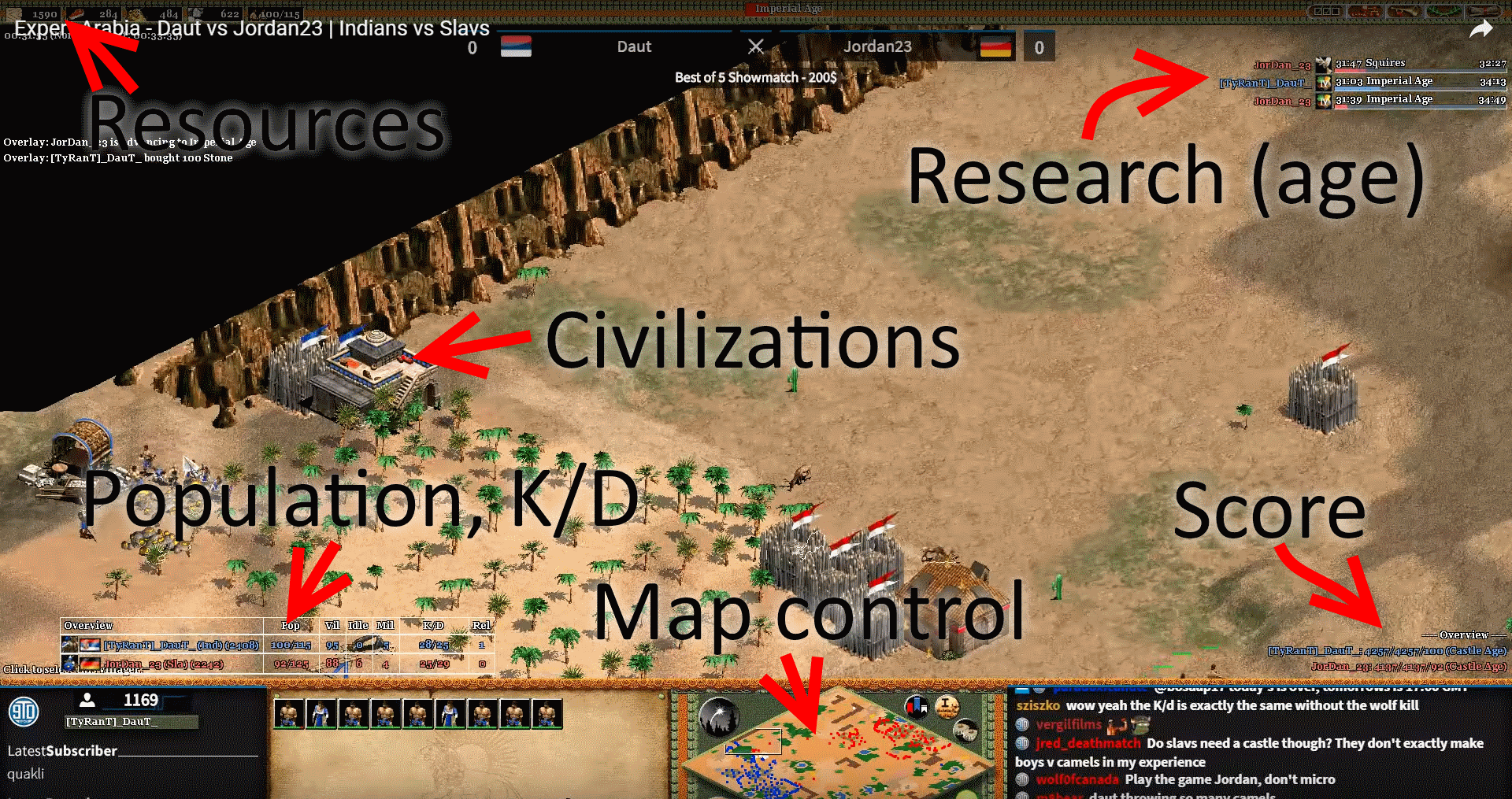 A game of AOEII running with Voobly spectator overlays